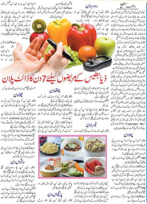 Weekly Diet Plan For Patients of Diabetes in Urdu & English