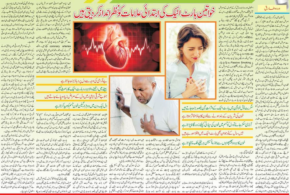 Health Tips About Heart Attack Treatment in Urdu & English Languages