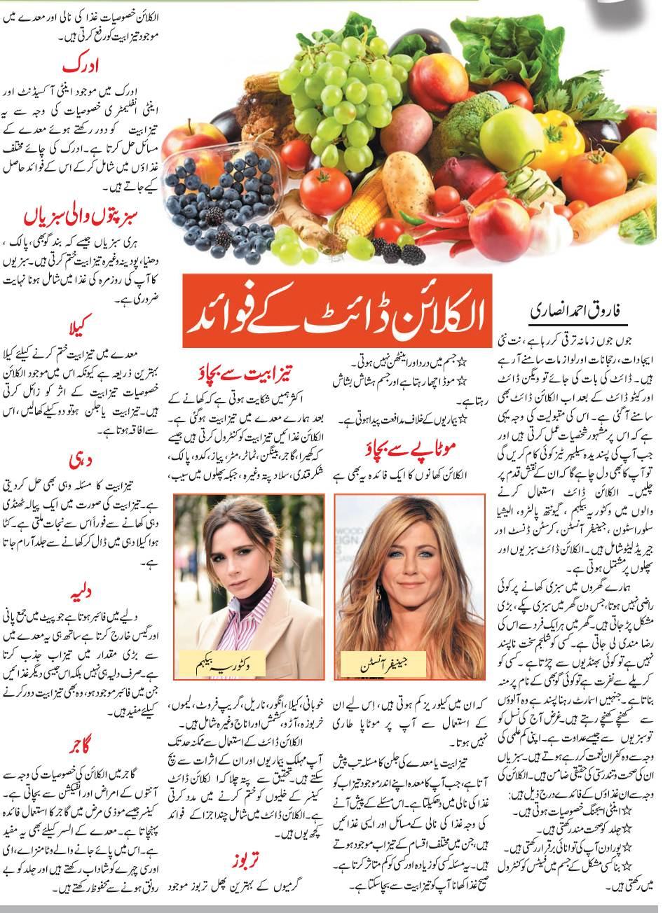 Introduction & Health Benefits of Alkaline Diet (Urdu-English)