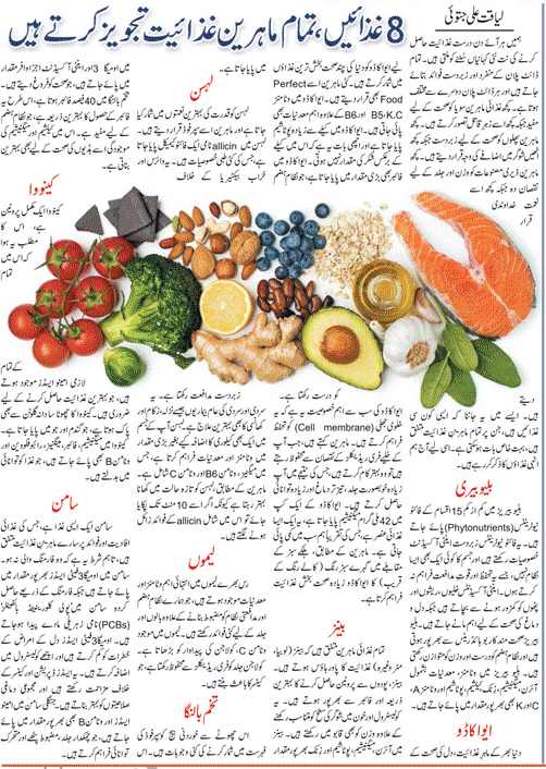 Health Benefits of 8 Superfoods For Any Diet Plan (Urdu-English)