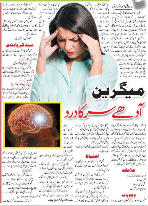 All About Migraine Symptoms, Causes, Precautions & Treatment (Urdu-English)