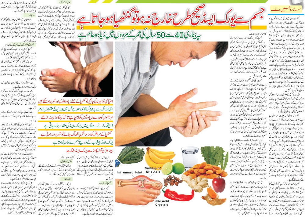 Uric Acid Causes, Precautions, Symptoms & Treatment (Urdu/English)