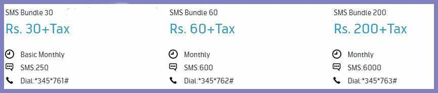 Telenor SMS Packages (Postpaid)