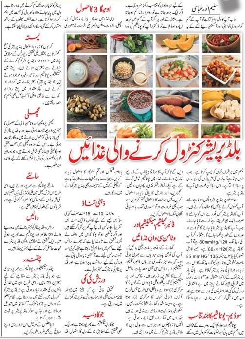 How To Control Hypertension? Top 10 Recommended Foods (Urdu-English)