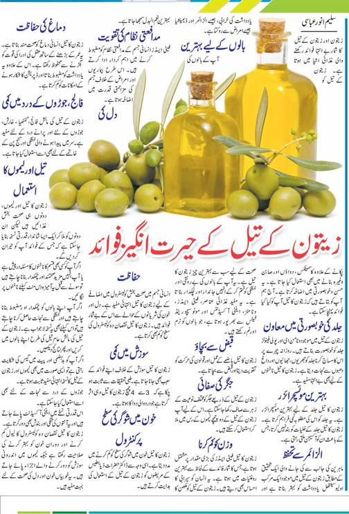 Top Ten Health Benefits & Uses of Olive Oil (Urdu-English)