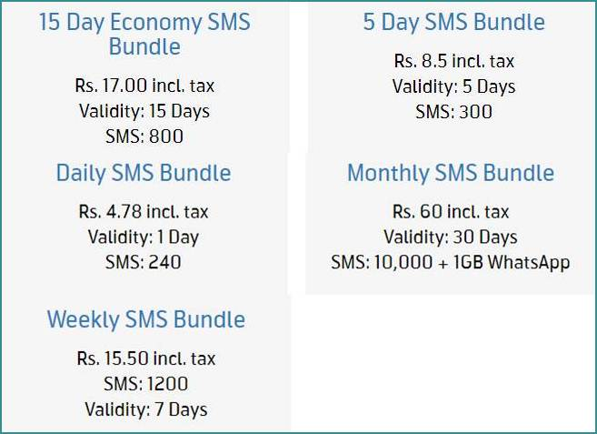 Telenor SMS Packages (Prepaid)