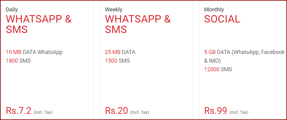 Jazz SMS Packages 2021 For Prepaid Customers