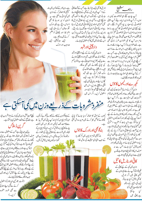 Top 5 Weight Loss Drinks (Urdu-English)