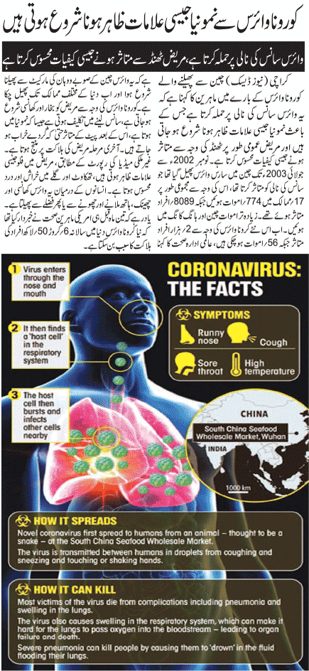 Everything You Need to Know About Coronavirus Disease-Urdu & English Guide